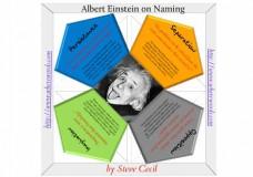 Einstein on Branding