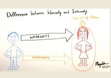 Warranty vs. Indemnity